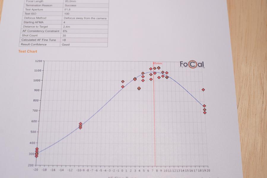 Reikan-Focal-10_blog